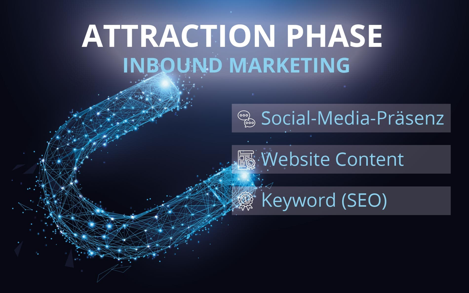 Attaction-Phase-Inbound-Marketing